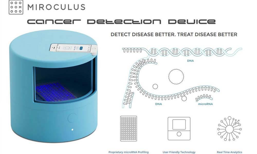 Dispositivo para detectar cáncer de estómago desarrollado por Miroculus